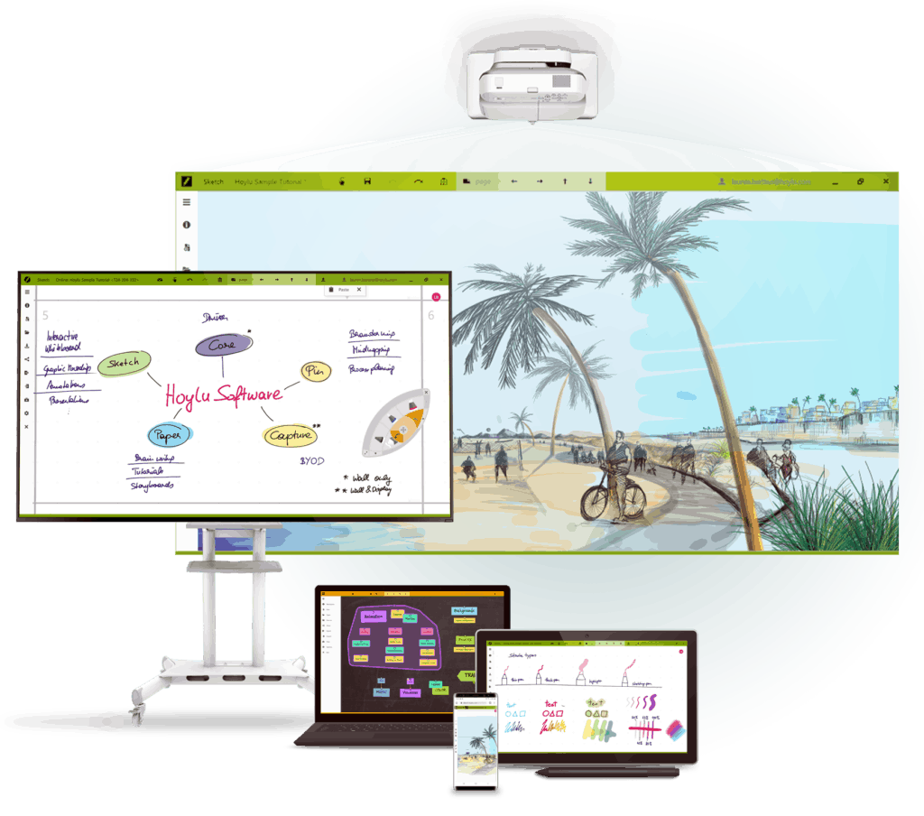 Hoylu Connected Workspaces™ software displayed on a variety of devices